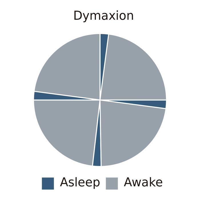 Dimaxion